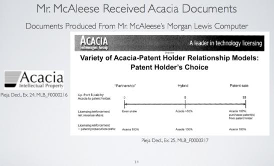 acacia.chart_-640x389[1]