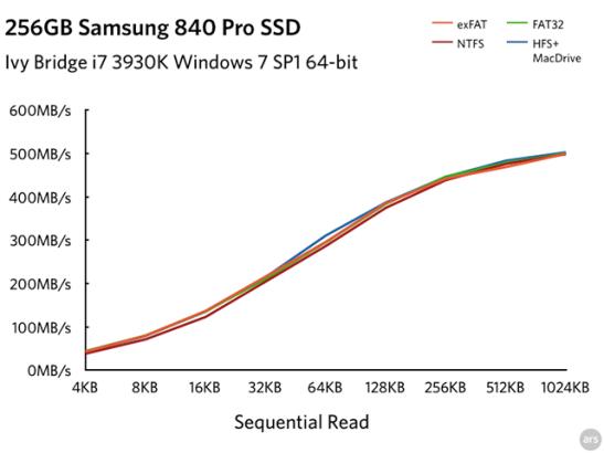 disk-benchmarks.001[1]