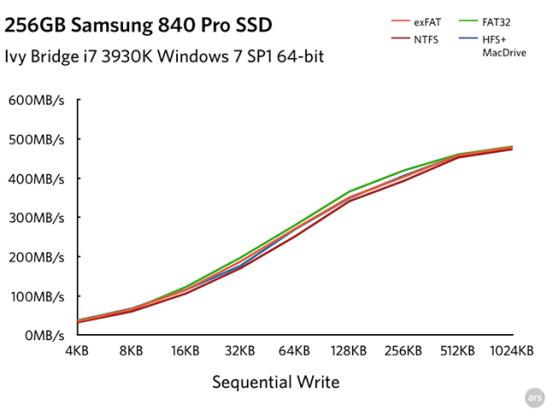 disk-benchmarks.002[1]