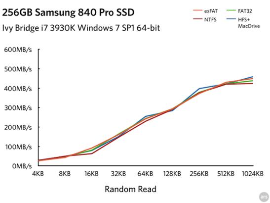 disk-benchmarks.003[1]