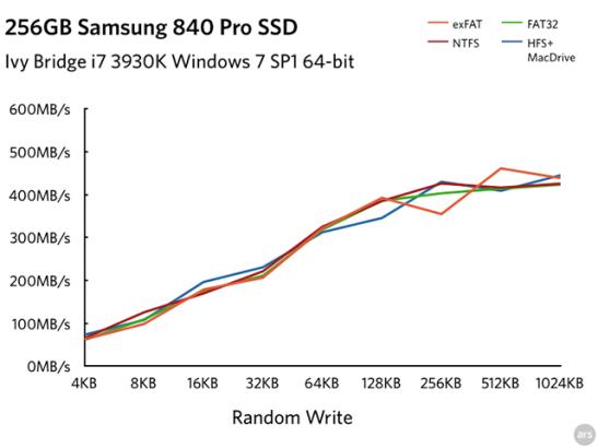 disk-benchmarks.004[1]