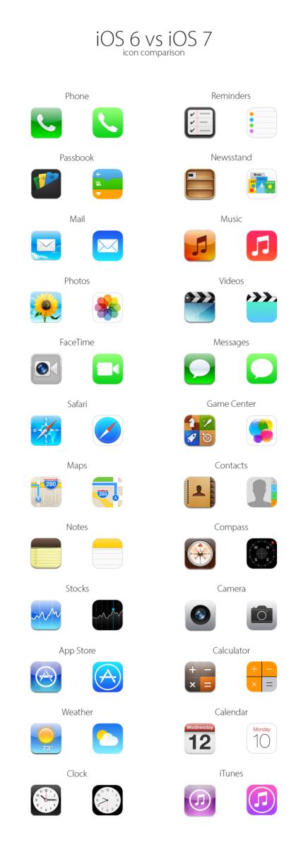 ios6vsios7_icons[1]