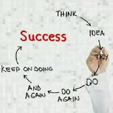 success-process[1]